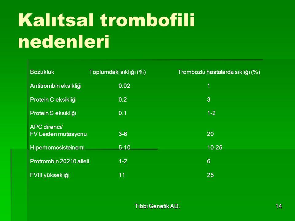 Tıbbi Genetik AD.14 Kalıtsal trombofili nedenleri Bozukluk Toplumdaki sıklığı (%) Trombozlu hastalarda sıklığı (%) Antitrombin eksikliği 0.02 1 Protein C eksikliği 0.2 3 Protein S eksikliği 0.1 1-2 APC direnci/ FV Leiden mutasyonu 3-6 20 Hiperhomosisteinemi 5-10 10-25 Protrombin 20210 alleli 1-2 6 FVIII yüksekliği 11 25