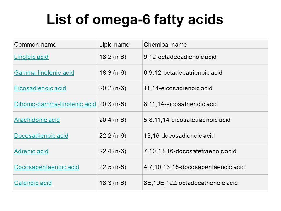 Common nameLipid nameChemical name Linoleic acid18:2 (n-6)9,12-octadecadienoic acid Gamma-linolenic acid18:3 (n-6)6,9,12-octadecatrienoic acid Eicosad