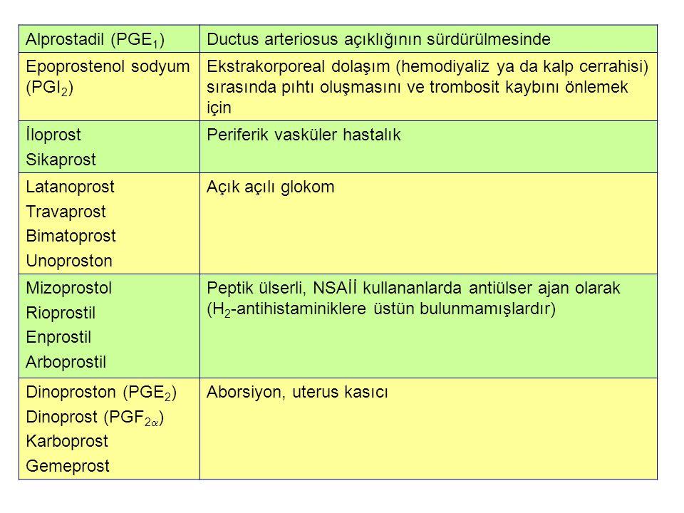 Alprostadil (PGE 1 )Ductus arteriosus açıklığının sürdürülmesinde Epoprostenol sodyum (PGI 2 ) Ekstrakorporeal dolaşım (hemodiyaliz ya da kalp cerrahi