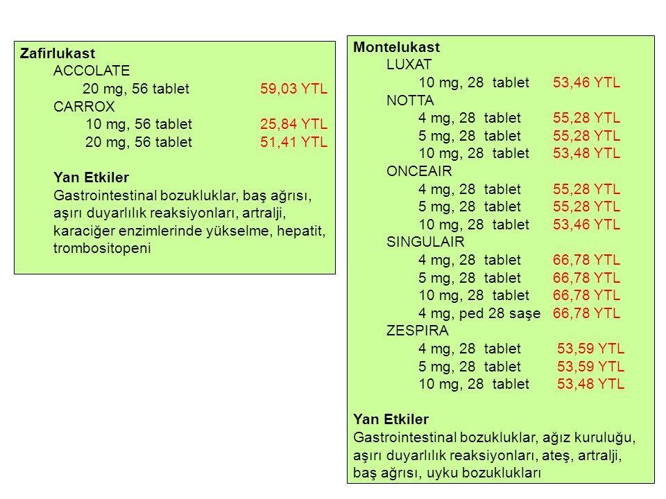 Zafirlukast ACCOLATE 20 mg, 56 tablet59,03 YTL CARROX 10 mg, 56 tablet25,84 YTL 20 mg, 56 tablet51,41 YTL Yan Etkiler Gastrointestinal bozukluklar, ba