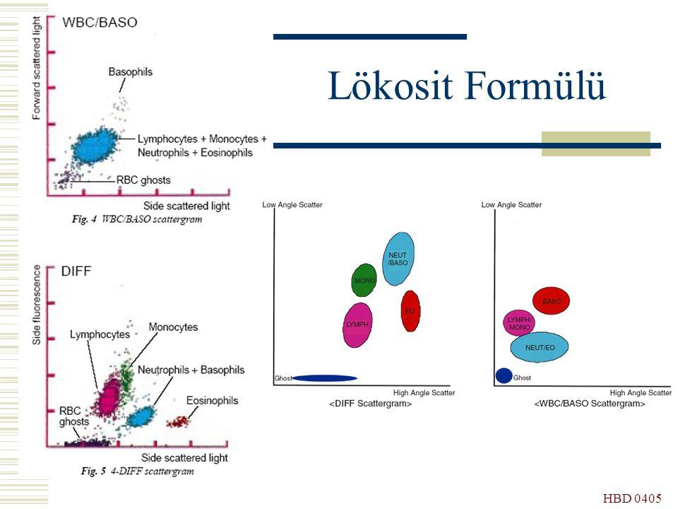 HBD 0405 Lökosit Formülü