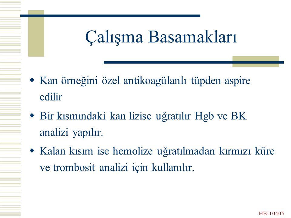 Çalışma Basamakları  Kan örneğini özel antikoagülanlı tüpden aspire edilir  Bir kısmındaki kan lizise uğratılır Hgb ve BK analizi yapılır.  Kalan k