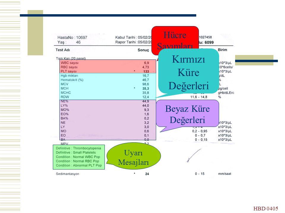 HBD 0405 Hücre Sayımları Kırmızı Küre Değerleri Beyaz Küre Değerleri Uyarı Mesajları