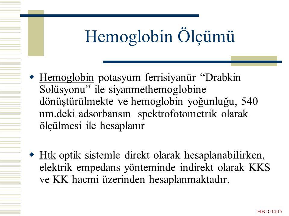 Hemoglobin Ölçümü ADC Sinyal İşlemcisi HGB Lambası BK Banyosu Örnek HGB Dedektörü& PRE-AMP Absorbans= log 10 ( V R / Vs ) V R = Referans voltaj Vs = Örnek voltaj Sonuç HEMOGLOBIN + HGB solüsyonu METHEMOGLOBIN CYANIDE HGB SİYANIZASYON Fe ++ Fe +++ Fe +++.CN