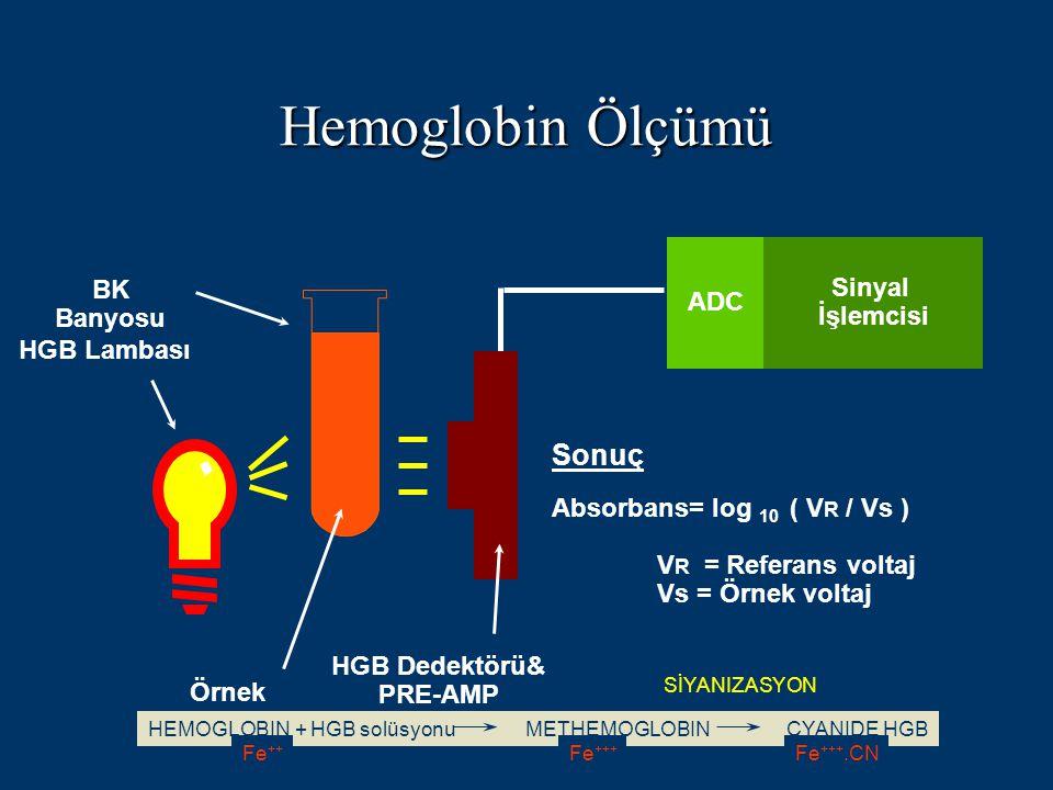 Hemoglobin Ölçümü ADC Sinyal İşlemcisi HGB Lambası BK Banyosu Örnek HGB Dedektörü& PRE-AMP Absorbans= log 10 ( V R / Vs ) V R = Referans voltaj Vs = Ö