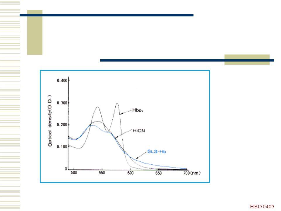 HBD 0405 Protrombin Zamanı-PTZ  Ekstrensek yol göstergesidir.