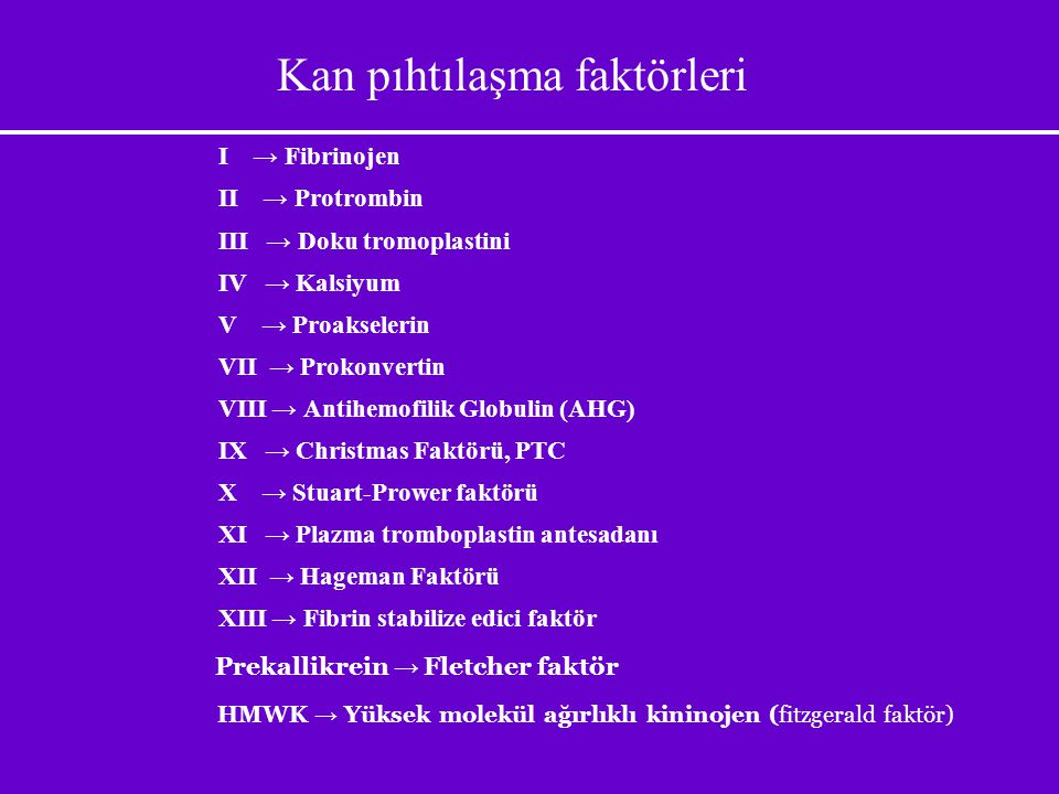 Kan pıhtılaşma faktörleri I → Fibrinojen II → Protrombin III → Doku tromoplastini IV → Kalsiyum V → Proakselerin VII → Prokonvertin VIII → Antihemofil