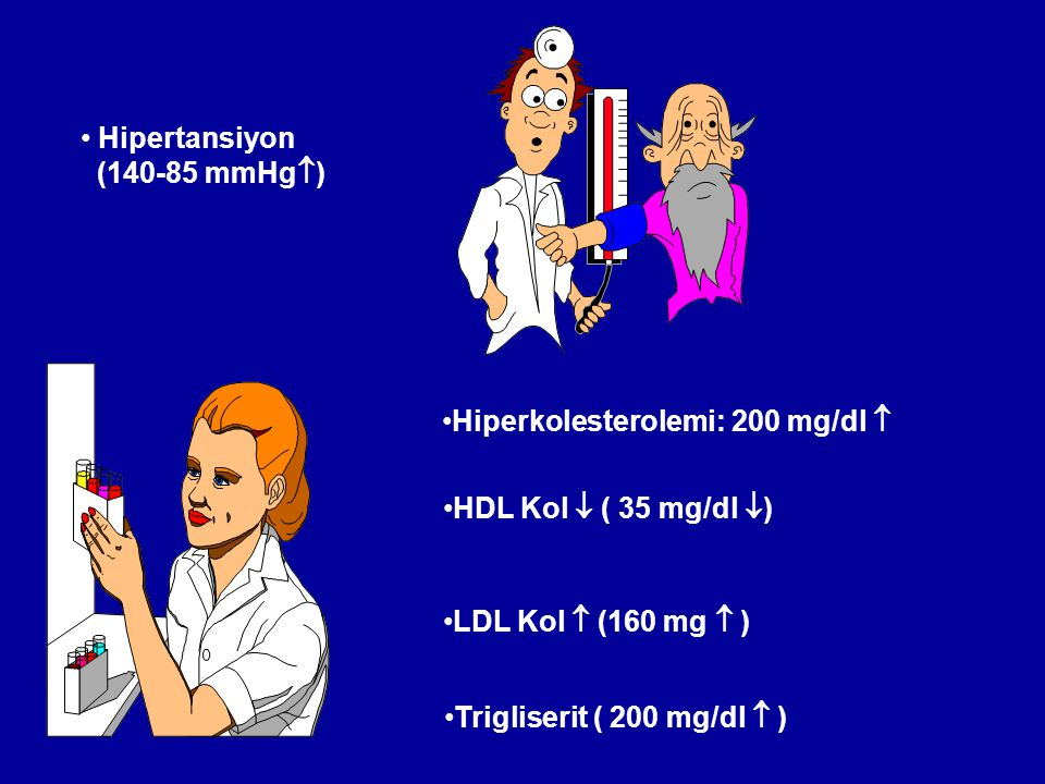 Hipertansiyon (140-85 mmHg  ) Hiperkolesterolemi: 200 mg/dl  HDL Kol  ( 35 mg/dl  ) LDL Kol  (160 mg  ) Trigliserit ( 200 mg/dl  )