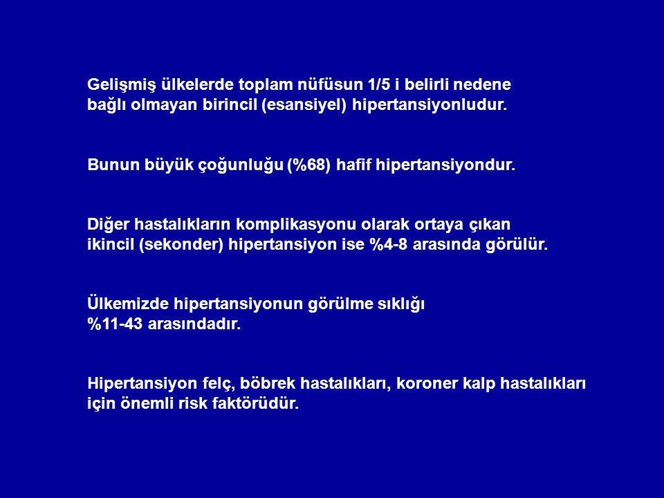 Gelişmiş ülkelerde toplam nüfüsun 1/5 i belirli nedene bağlı olmayan birincil (esansiyel) hipertansiyonludur.