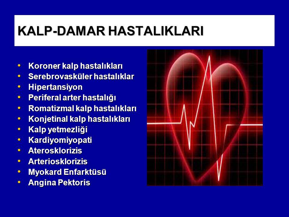 KALP-DAMAR HASTALIKLARI Koroner kalp hastalıkları Koroner kalp hastalıkları Serebrovasküler hastalıklar Serebrovasküler hastalıklar Hipertansiyon Hipertansiyon Periferal arter hastalığı Periferal arter hastalığı Romatizmal kalp hastalıkları Romatizmal kalp hastalıkları Konjetinal kalp hastalıkları Konjetinal kalp hastalıkları Kalp yetmezliği Kalp yetmezliği Kardiyomiyopati Kardiyomiyopati Aterosklorizis Aterosklorizis Arteriosklorizis Arteriosklorizis Myokard Enfarktüsü Myokard Enfarktüsü Angina Pektoris Angina Pektoris