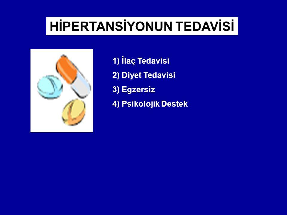 HİPERTANSİYONUN TEDAVİSİ 1) İlaç Tedavisi 2) Diyet Tedavisi 3) Egzersiz 4) Psikolojik Destek