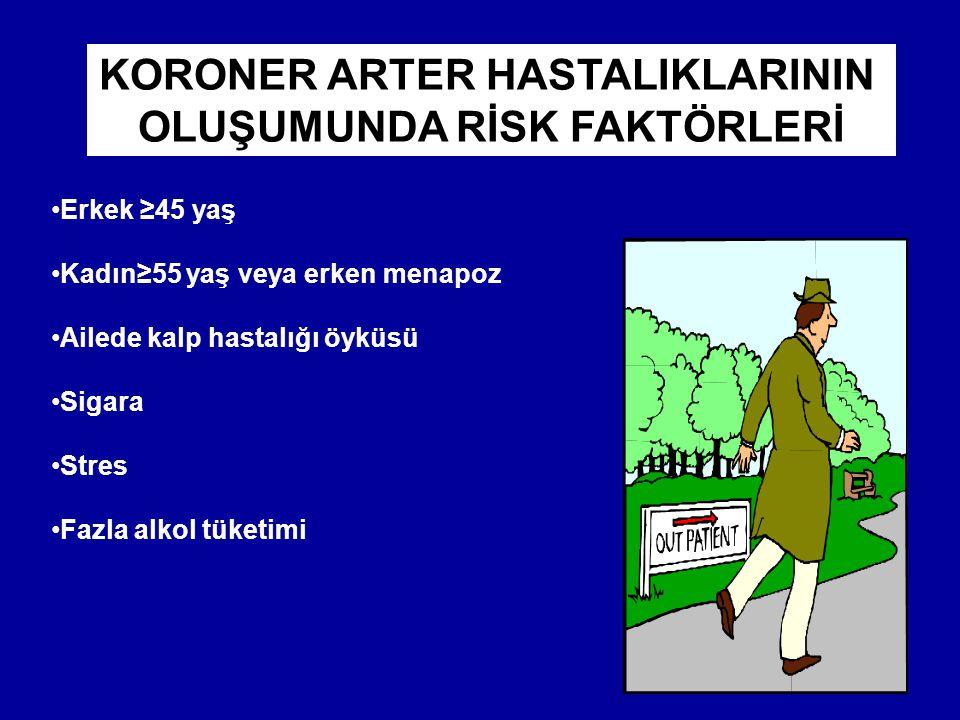 KORONER ARTER HASTALIKLARININ OLUŞUMUNDA RİSK FAKTÖRLERİ Erkek ≥45 yaş Kadın≥55 yaş veya erken menapoz Ailede kalp hastalığı öyküsü Sigara Stres Fazla