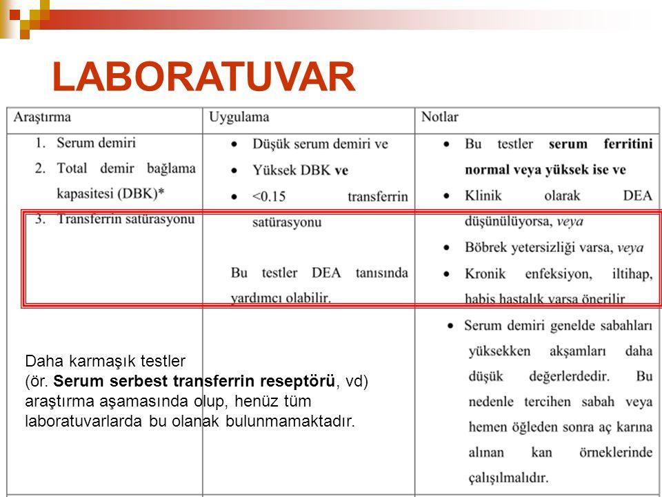 Daha karmaşık testler (ör. Serum serbest transferrin reseptörü, vd) araştırma aşamasında olup, henüz tüm laboratuvarlarda bu olanak bulunmamaktadır.