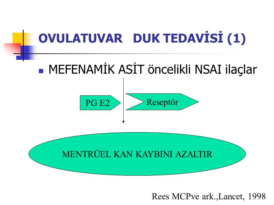 OVULATUVAR DUK TEDAVİSİ (1) MEFENAMİK ASİT öncelikli NSAI ilaçlar PG E2 Reseptör MENTRÜEL KAN KAYBINI AZALTIR Rees MCPve ark.,Lancet, 1998