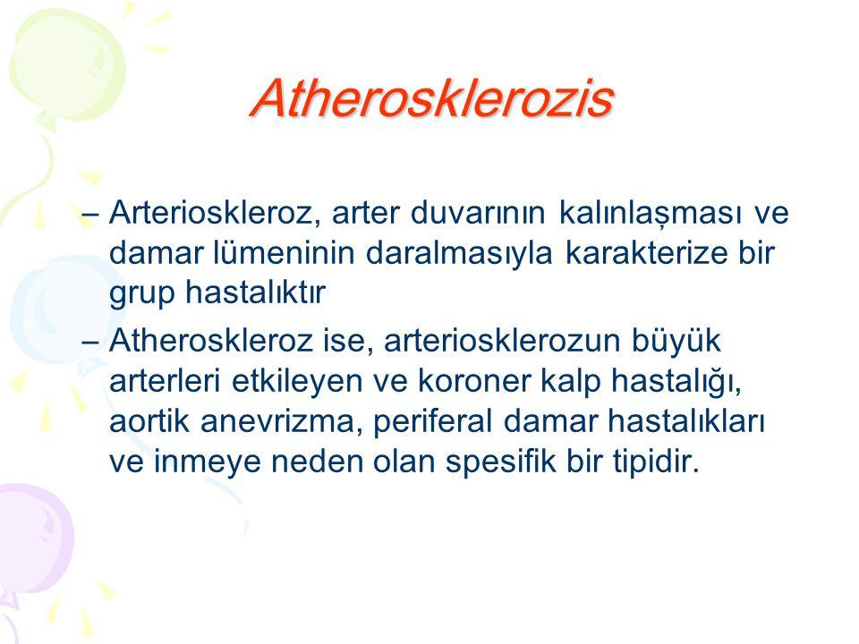 Atherosklerozis –Arterioskleroz, arter duvarının kalınlaşması ve damar lümeninin daralmasıyla karakterize bir grup hastalıktır –Atheroskleroz ise, arteriosklerozun büyük arterleri etkileyen ve koroner kalp hastalığı, aortik anevrizma, periferal damar hastalıkları ve inmeye neden olan spesifik bir tipidir.