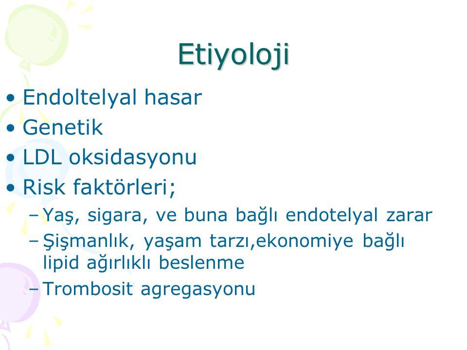Etiyoloji Endoltelyal hasar Genetik LDL oksidasyonu Risk faktörleri; –Yaş, sigara, ve buna bağlı endotelyal zarar –Şişmanlık, yaşam tarzı,ekonomiye bağlı lipid ağırlıklı beslenme –Trombosit agregasyonu