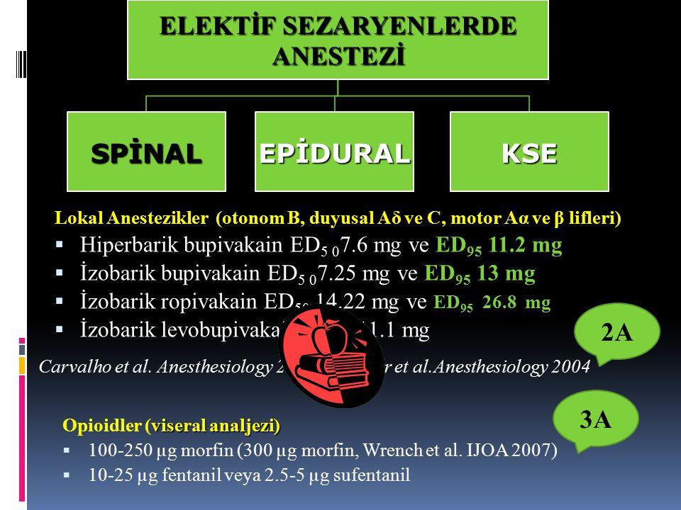 ELEKTİF SEZARYENLERDE ANESTEZİ SPİNALEPİDURALKSE Lokal Anestezikler (otonom B, duyusal Aδ ve C, motor Aα ve β lifleri)  Hiperbarik bupivakain ED 5 0 7.6 mg ve ED 95 11.2 mg  İzobarik bupivakain ED 5 0 7.25 mg ve ED 95 13 mg  İzobarik ropivakain ED 50 14.22 mg ve ED 95 26.8 mg  İzobarik levobupivakain ED 50 11.1 mg viseral analjezi) Opioidler (viseral analjezi)  100-250 µg morfin (300 µg morfin, Wrench et al.
