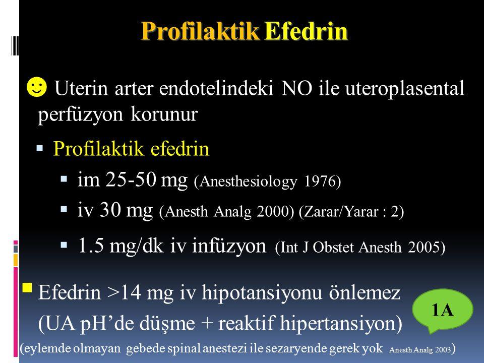 Profilaktik Efedrin ☻U☻Uterin arter endotelindeki NO ile uteroplasental perfüzyon korunur  Profilaktik efedrin  im 25-50 mg (Anesthesiology 1976)  iv 30 mg (Anesth Analg 2000) (Zarar/Yarar : 2)  1.5 mg/dk iv infüzyon (Int J Obstet Anesth 2005) EE fedrin >14 mg iv hipotansiyonu önlemez (UA pH'de düşme + reaktif hipertansiyon) (eylemde olmayan gebede spinal anestezi ile sezaryende gerek yok Anesth Analg 2003 ) 1A