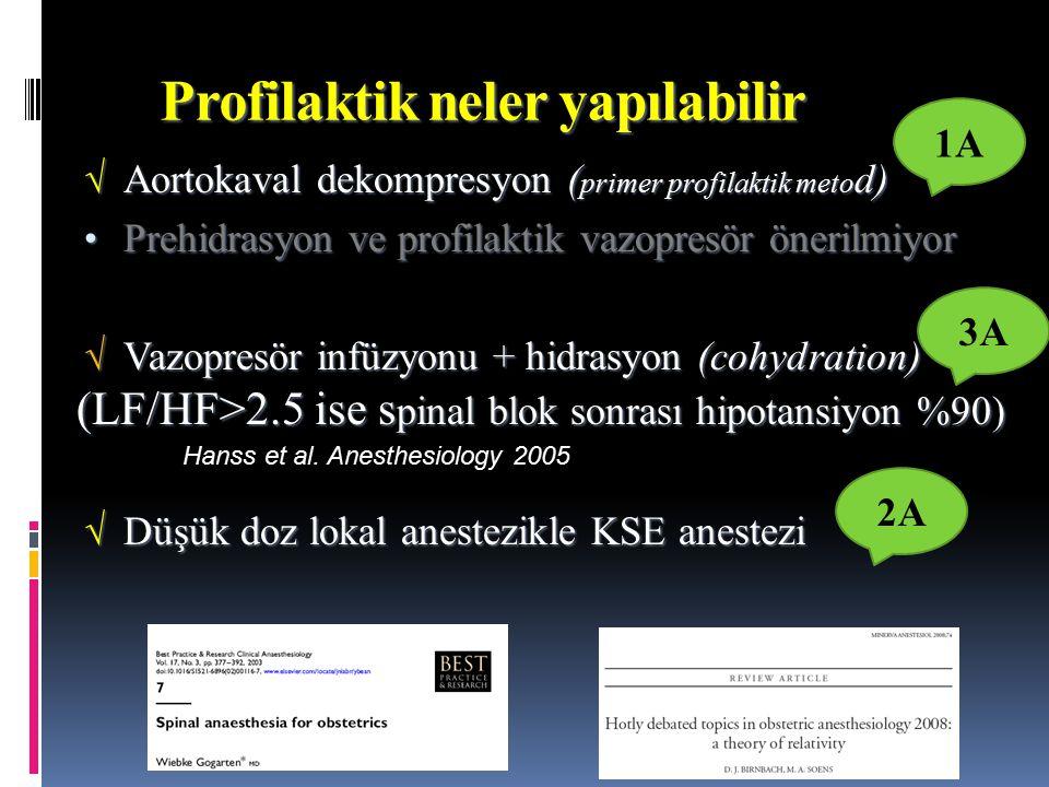 Profilaktik neler yapılabilir √ Aortokaval dekompresyon ( primer profilaktik meto d) Prehidrasyon ve profilaktik vazopresör önerilmiyor Prehidrasyon v