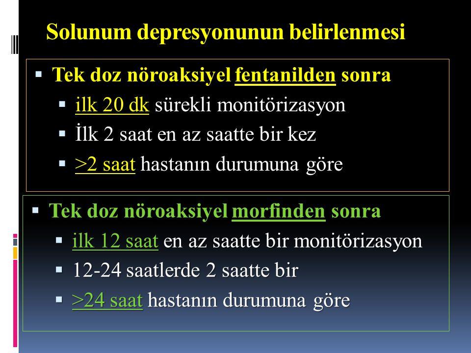 Solunum depresyonunun belirlenmesi  Tek doz nöroaksiyel fentanilden sonra  ilk 20 dk sürekli monitörizasyon  İlk 2 saat en az saatte bir kez  >2 saat hastanın durumuna göre  Tek doz nöroaksiyel morfinden sonra  ilk 12 saat en az saatte bir monitörizasyon  12-24 saatlerde 2 saatte bir  >24 saat hastanın durumuna göre