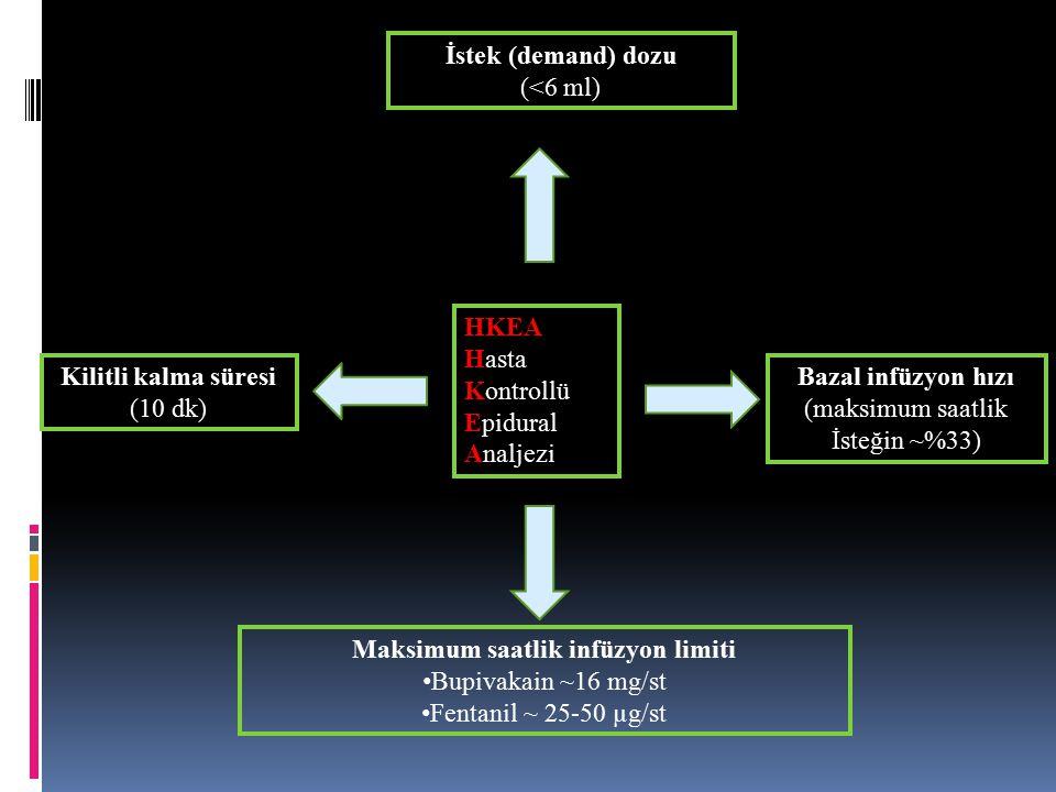 HKEA Bolus %0.1 bupivakain + 2 µg/mL fentanil %0.1 bupivakain + 2 µg/mL fentanil 5 mL bolus - 10 dk kilitli kalma - saatlik limit 15 mL 5 mL bolus - 10 dk kilitli kalma - saatlik limit 15 mL Bolus + bazal infüzyon %0.0625, %0.08, %0.1,%0.125 bupivakain + 2 µg/mL fentanil %0.0625, %0.08, %0.1,%0.125 bupivakain + 2 µg/mL fentanil 5, 10, 12, 15 mL/st bazal infüzyon 5, 10, 12, 15 mL/st bazal infüzyon 5 mL bolus - 10 -15 dk kilitli kalma - saatlik limit 25 -30 mL 5 mL bolus - 10 -15 dk kilitli kalma - saatlik limit 25 -30 mL Sezer & Gunaydin.