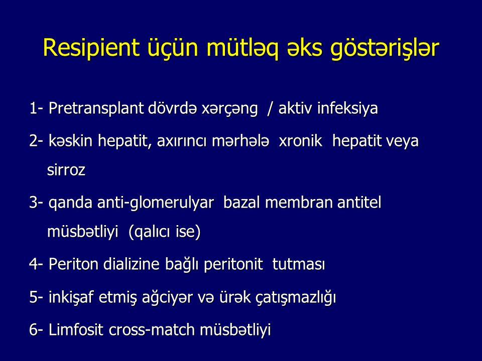 Resipient üçün mütləq əks göstərişlər 1- Pretransplant dövrdə xərçəng / aktiv infeksiya 2- kəskin hepatit, axırıncı mərhələ xronik hepatit veya sirroz