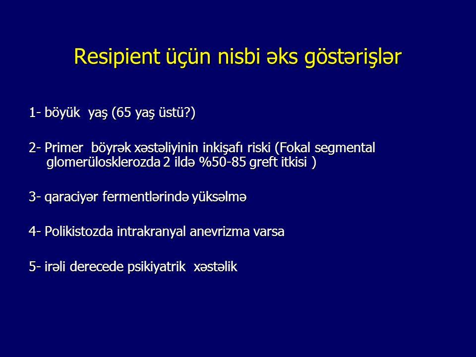 Resipient üçün nisbi əks göstərişlər 1- böyük yaş (65 yaş üstü?) 2- Primer böyrək xəstəliyinin inkişafı riski (Fokal segmental glomerülosklerozda 2 il