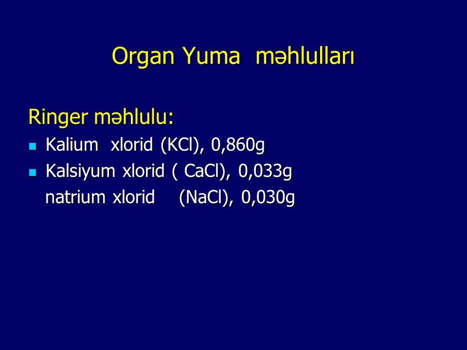 Organ Yuma məhlulları Ringer məhlulu: Kalium xlorid (KCl), 0,860g Kalium xlorid (KCl), 0,860g Kalsiyum xlorid ( CaCl), 0,033g Kalsiyum xlorid ( CaCl),