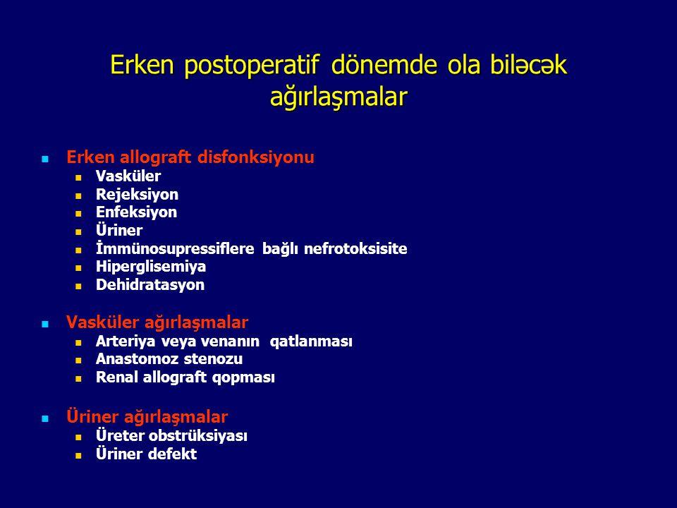 Erken postoperatif dönemde ola biləcək ağırlaşmalar Erken allograft disfonksiyonu Vasküler Rejeksiyon Enfeksiyon Üriner İmmünosupressiflere bağlı nefr