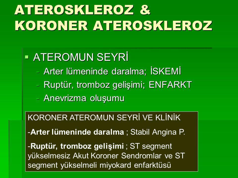 ATEROSKLEROZ & KORONER ATEROSKLEROZ  ATEROMUN SEYRİ -Arter lümeninde daralma; İSKEMİ -Ruptür, tromboz gelişimi; ENFARKT -Anevrizma oluşumu KORONER AT