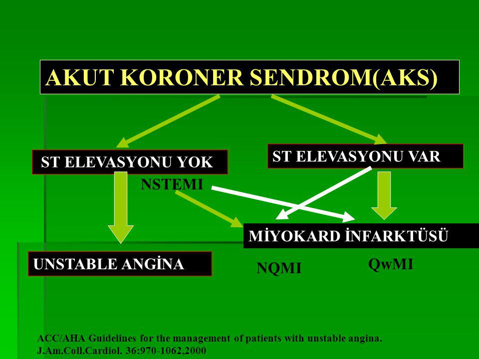 AKUT KORONER SENDROM(AKS) ST ELEVASYONU YOK ST ELEVASYONU VAR UNSTABLE ANGİNA NSTEMI MİYOKARD İNFARKTÜSÜ NQMI QwMI ACC/AHA Guidelines for the manageme