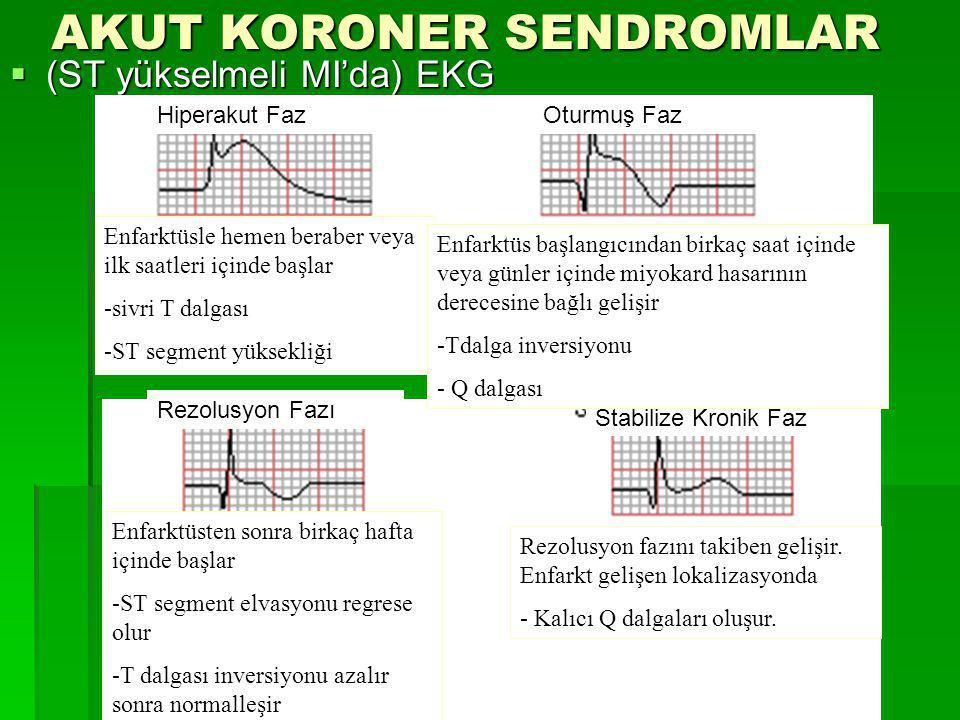 AKUT KORONER SENDROMLAR  (ST yükselmeli MI'da) EKG Hiperakut FazOturmuş Faz Rezolusyon Fazı Stabilize Kronik Faz Enfarktüsle hemen beraber veya ilk s