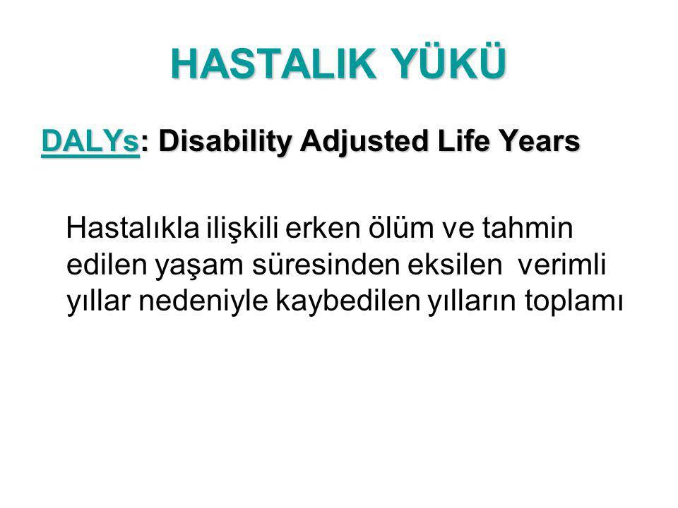 HASTALIK YÜKÜ DALYsDALYs: Disability Adjusted Life Years DALYs Hastalıkla ilişkili erken ölüm ve tahmin edilen yaşam süresinden eksilen verimli yıllar
