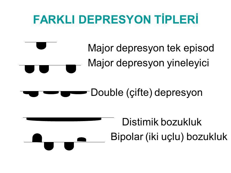 FARKLI DEPRESYON TİPLERİ Major depresyon tek episod Major depresyon yineleyici Double (çifte) depresyon Distimik bozukluk Bipolar (iki uçlu) bozukluk