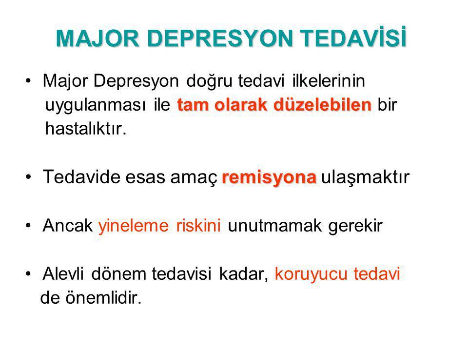 MAJOR DEPRESYON TEDAVİSİ Major Depresyon doğru tedavi ilkelerinin tam olarak düzelebilen uygulanması ile tam olarak düzelebilen bir hastalıktır. remis