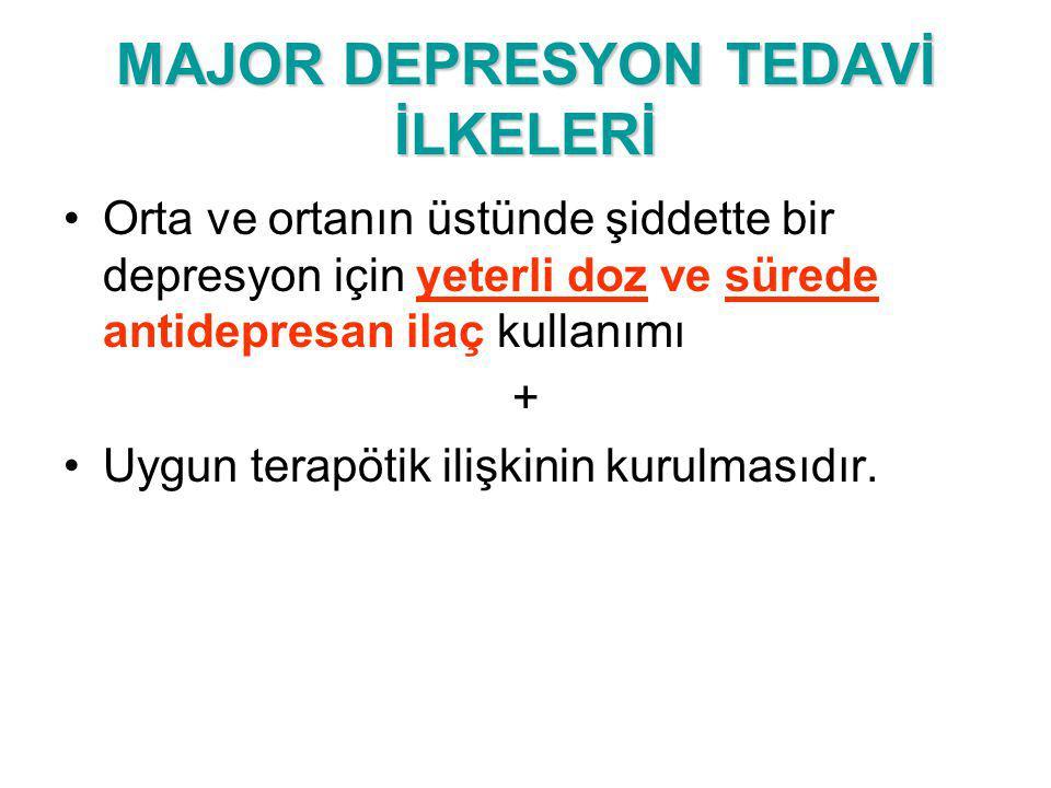 MAJOR DEPRESYON TEDAVİ İLKELERİ Orta ve ortanın üstünde şiddette bir depresyon için yeterli doz ve sürede antidepresan ilaç kullanımı + Uygun terapöti