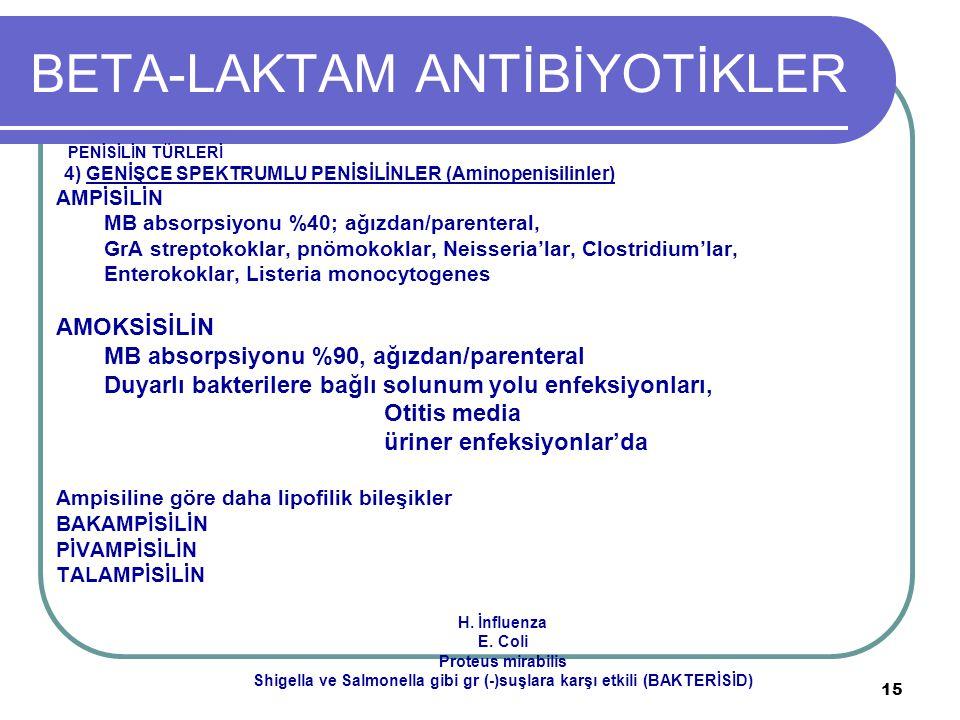 15 BETA-LAKTAM ANTİBİYOTİKLER PENİSİLİN TÜRLERİ 4) GENİŞCE SPEKTRUMLU PENİSİLİNLER (Aminopenisilinler) AMPİSİLİN MB absorpsiyonu %40; ağızdan/parenter