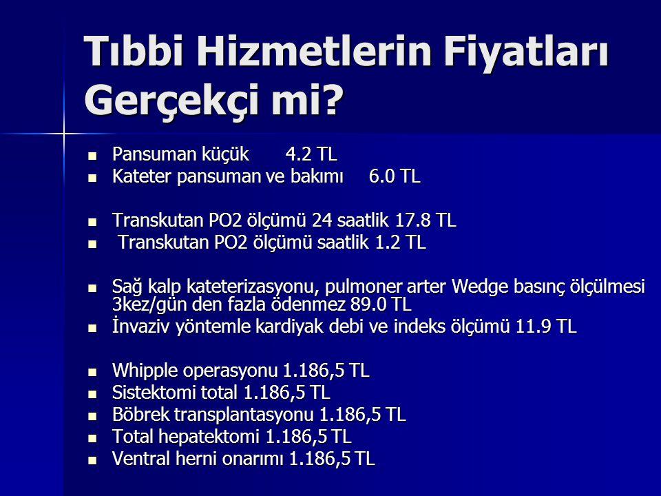 Tıbbi Hizmetlerin Fiyatları Gerçekçi mi? Pansuman küçük4.2 TL Pansuman küçük4.2 TL Kateter pansuman ve bakımı 6.0 TL Kateter pansuman ve bakımı 6.0 TL