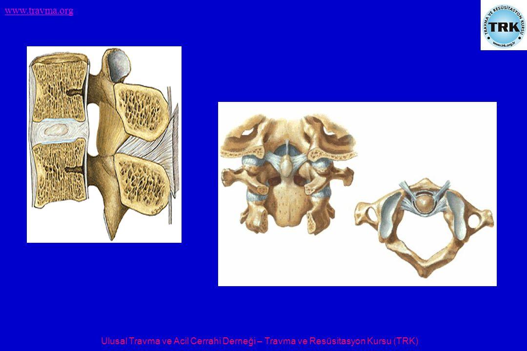Ulusal Travma ve Acil Cerrahi Derneği – Travma ve Resüsitasyon Kursu (TRK) www.travma.org