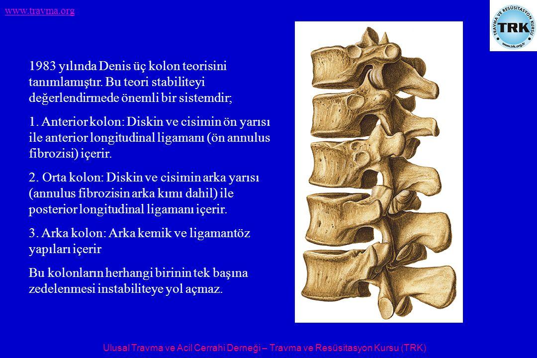 Ulusal Travma ve Acil Cerrahi Derneği – Travma ve Resüsitasyon Kursu (TRK) www.travma.org 1983 yılında Denis üç kolon teorisini tanımlamıştır.