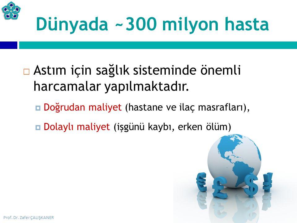 Prof. Dr. Zafer ÇALIŞKANER Dünyada ~300 milyon hasta  Astım için sağlık sisteminde önemli harcamalar yapılmaktadır.  Doğrudan maliyet (hastane ve il