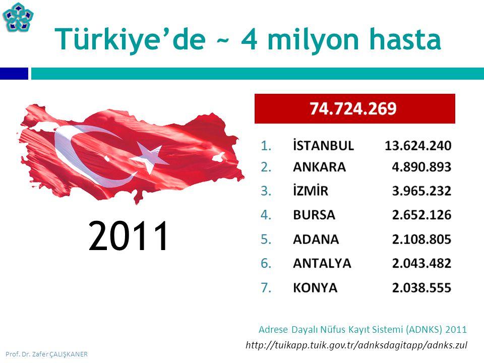 Prof. Dr. Zafer ÇALIŞKANER Türkiye'de ~ 4 milyon hasta Adrese Dayalı Nüfus Kayıt Sistemi (ADNKS) 2011 http://tuikapp.tuik.gov.tr/adnksdagitapp/adnks.z