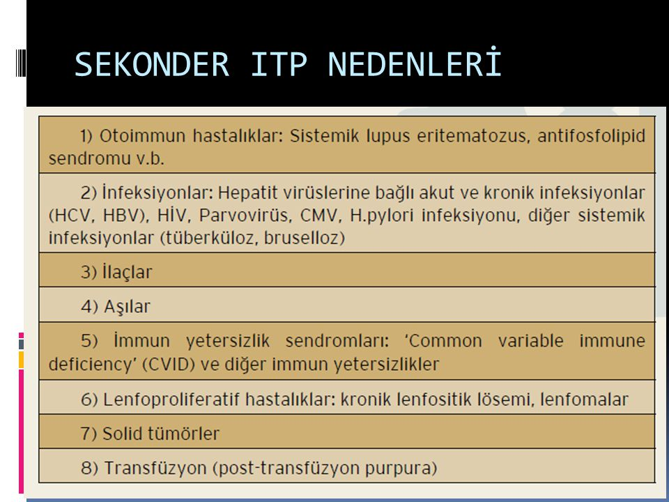 SEKONDER ITP NEDENLERİ