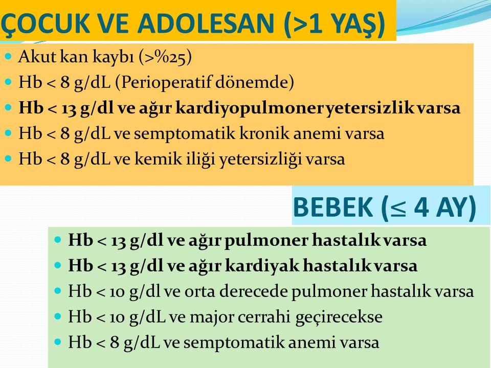 ÇOCUK VE ADOLESAN (>1 YAŞ) Akut kan kaybı (>%25) Hb < 8 g/dL (Perioperatif dönemde) Hb < 13 g/dl ve ağır kardiyopulmoner yetersizlik varsa Hb < 8 g/dL