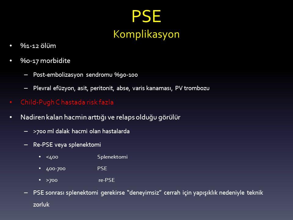 PSE Komplikasyon %1-12 ölüm %0-17 morbidite – Post-embolizasyon sendromu %90-100 – Plevral efüzyon, asit, peritonit, abse, varis kanaması, PV trombozu Child-Pugh C hastada risk fazla Nadiren kalan hacmin arttığı ve relaps olduğu görülür – >700 ml dalak hacmi olan hastalarda – Re-PSE veya splenektomi <400 Splenektomi 400-700 PSE >700 re-PSE – PSE sonrası splenektomi gerekirse deneyimsiz cerrah için yapışıklık nedeniyle teknik zorluk