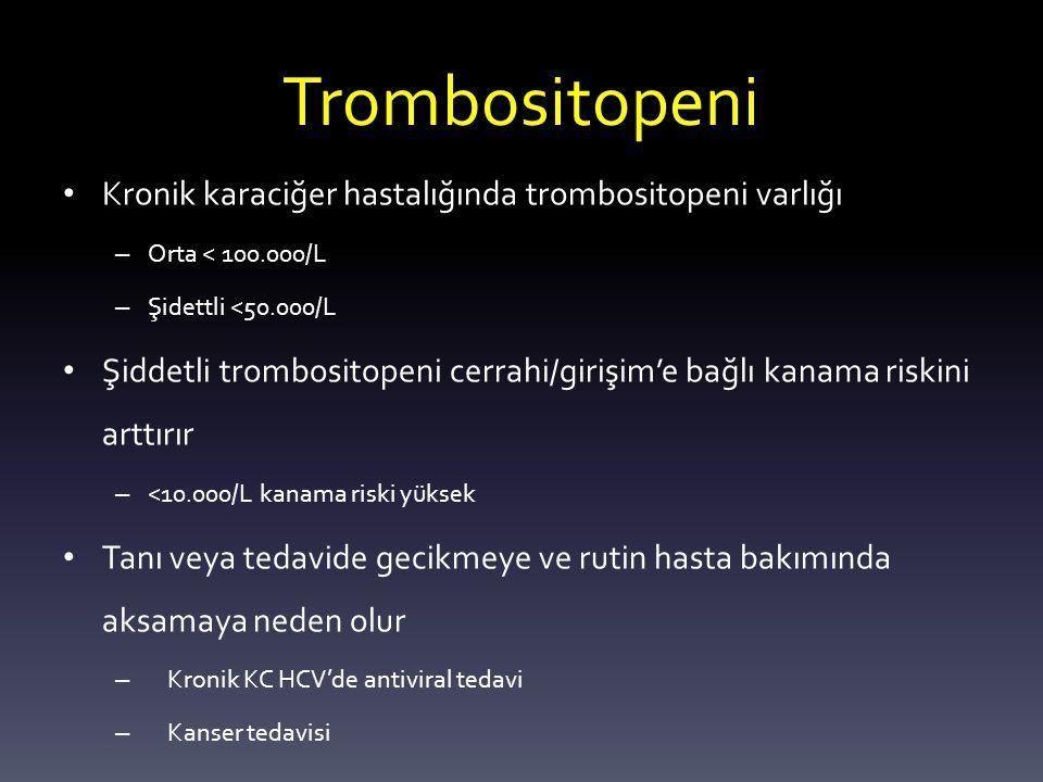 Trombositopeni Kronik karaciğer hastalığında trombositopeni varlığı – Orta < 100.000/L – Şidettli <50.000/L Şiddetli trombositopeni cerrahi/girişim'e bağlı kanama riskini arttırır – <10.000/L kanama riski yüksek Tanı veya tedavide gecikmeye ve rutin hasta bakımında aksamaya neden olur – Kronik KC HCV'de antiviral tedavi – Kanser tedavisi