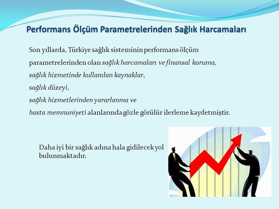 Son yıllarda, Türkiye sağlık sisteminin performans ölçüm parametrelerinden olan sağlık harcamaları ve finansal koruma, sağlık hizmetinde kullanılan ka