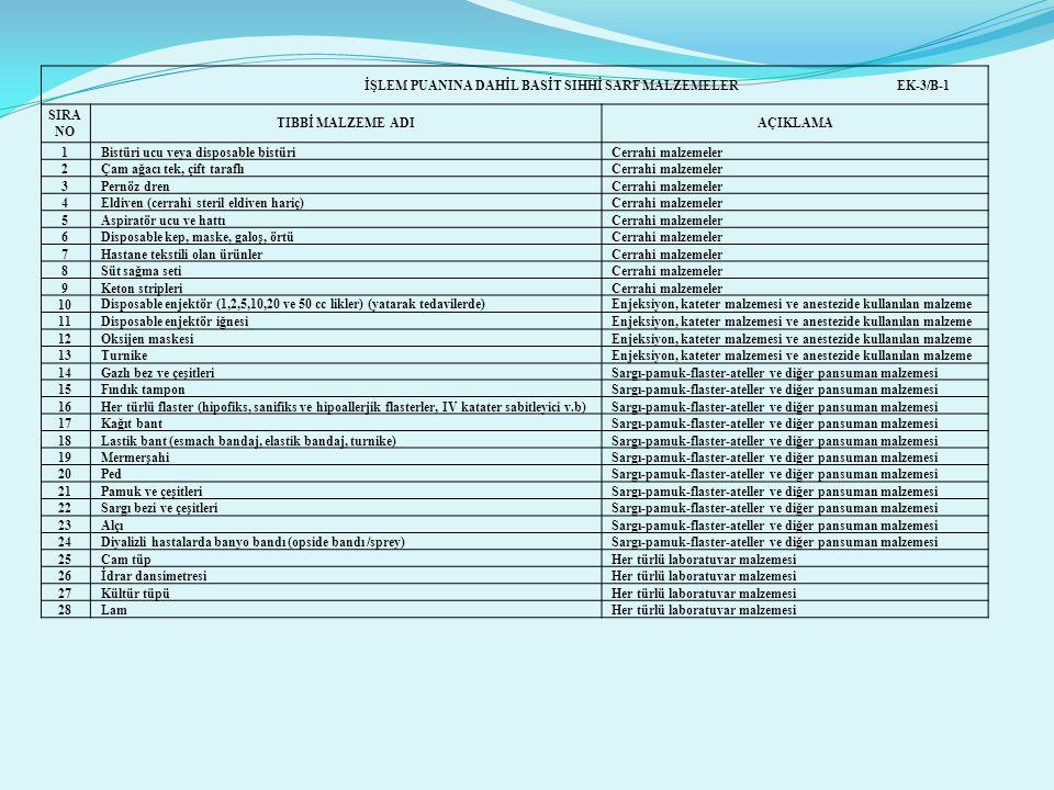 İŞLEM PUANINA DAHİL BASİT SIHHİ SARF MALZEMELER EK-3/B-1 SIRA NO TIBBİ MALZEME ADIAÇIKLAMA 1Bistüri ucu veya disposable bistüriCerrahi malzemeler 2Çam