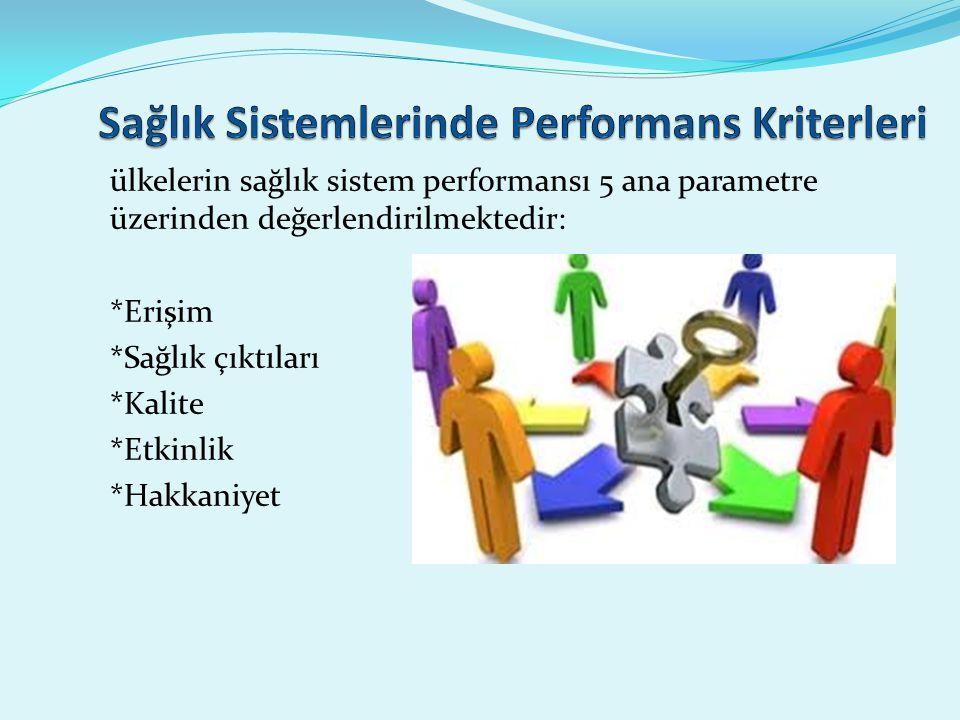 ülkelerin sağlık sistem performansı 5 ana parametre üzerinden değerlendirilmektedir: *Erişim *Sağlık çıktıları *Kalite *Etkinlik *Hakkaniyet