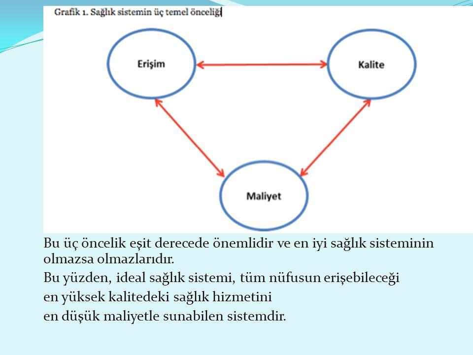 HASTA KAYIT İŞLEMLERİ 1.